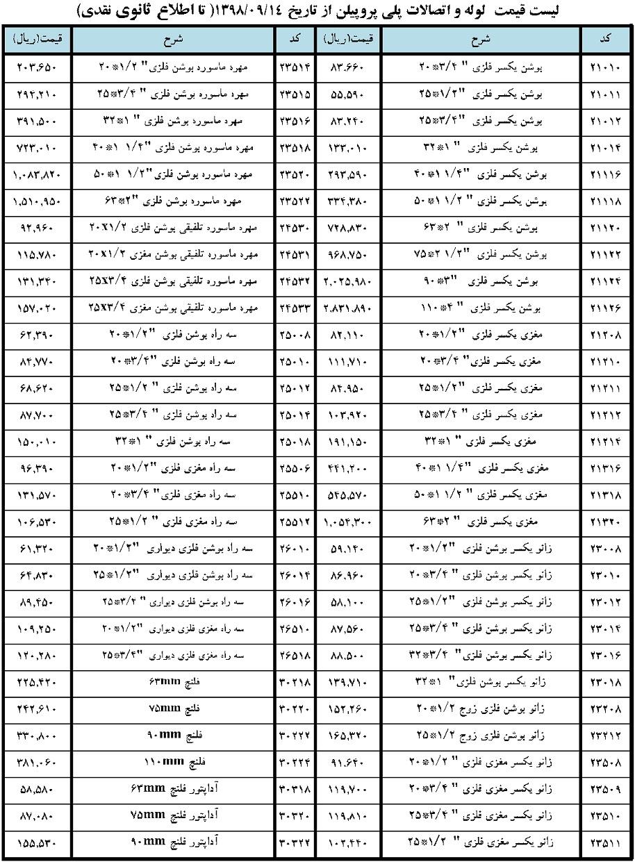 لیست قیمت آذین