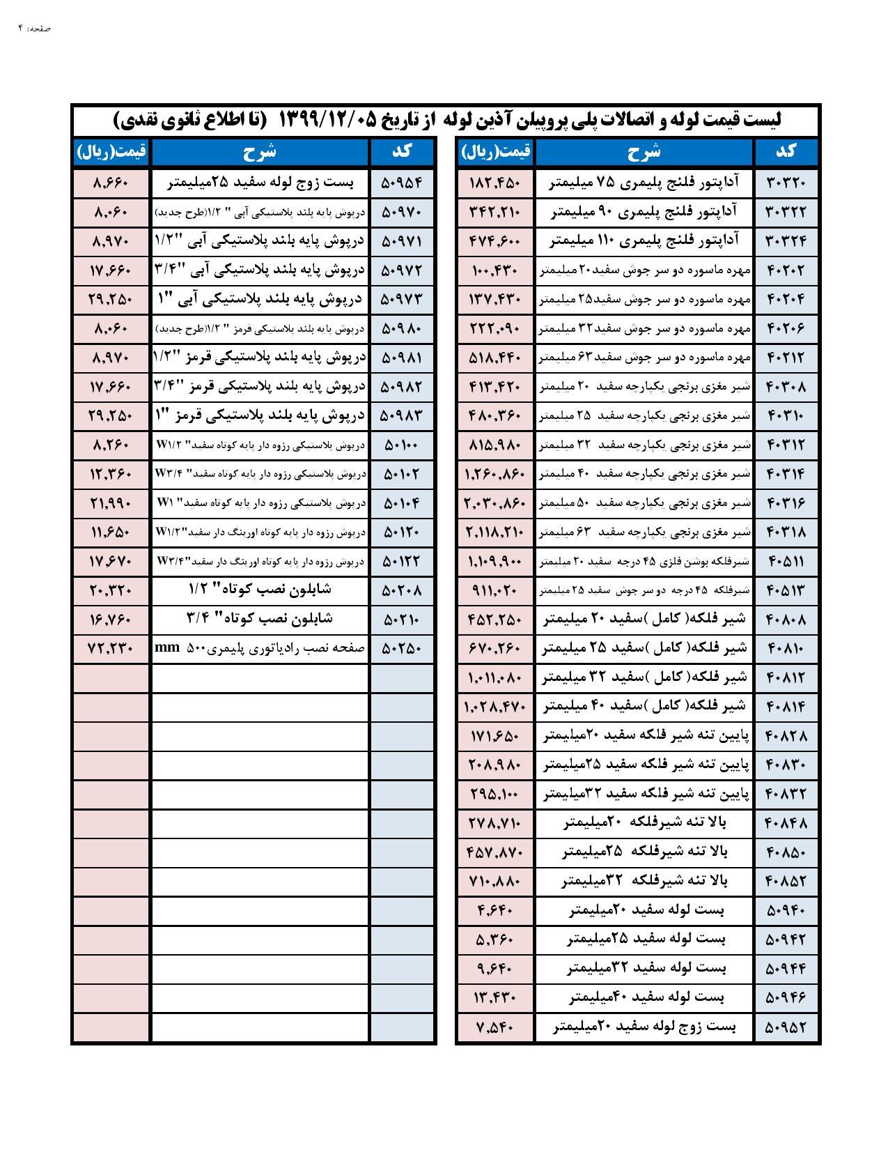 لیست قیمت آذین به تاریخ 1399/12/05